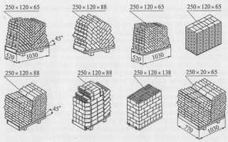 Количество кирпичей в поддоне (штук): 250х120х65, красный, силикатный, полутрорный, одинарный