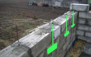 Каким должно быть опирание перемычек на кирпичную стену по СНиП
