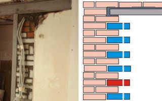 Как пробить и усилить проемы в стенах из кирпича