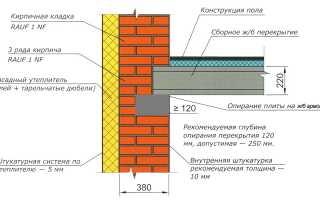 Опора плиты перекрытия на стену