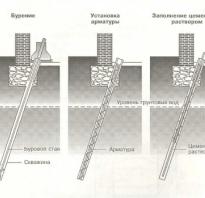 Укрепление кирпичного фундамента кирпичного дома