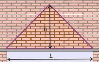 Расчет металлической перемычкидля несущей стены