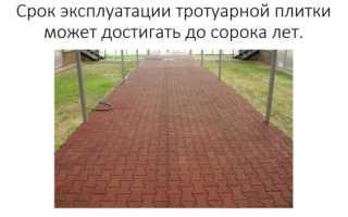 Раскладка тротуарной плитки: схемы и виды дизайна