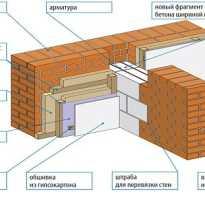 Внутренняя отделка кирпичного дома своими руками (фото и видео)