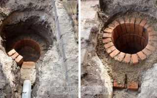 Подземный тандыр