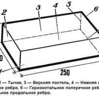 Рассчитываем количество кирпичей в 1м2 в зависимости от вида и размера